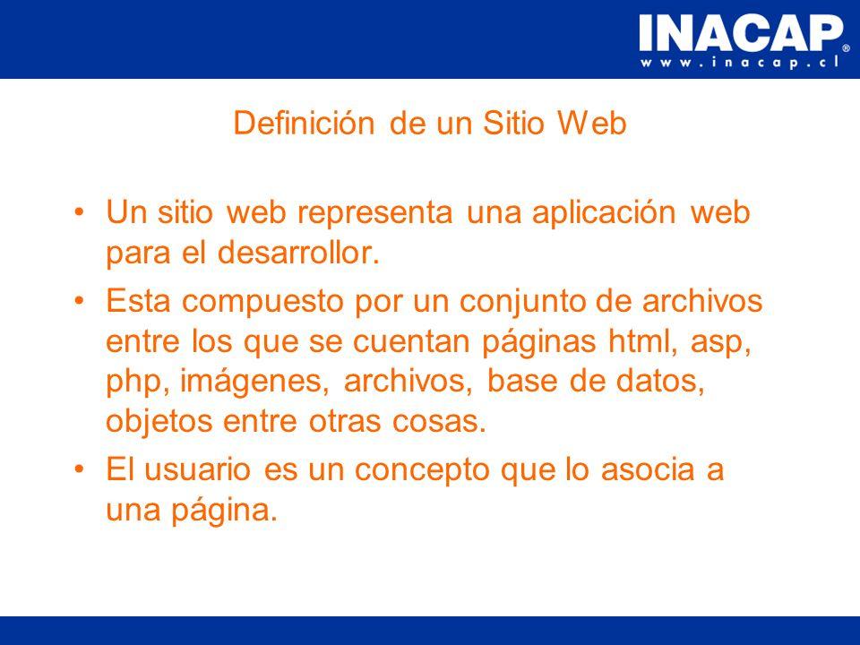 Conceptos de un Servidor Web Sitio WEB. Directorio Virtual.