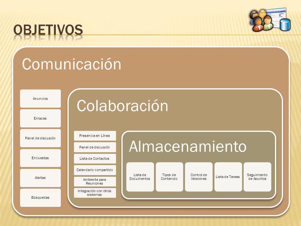 Comunicación AnunciosEnlacesPanel de discusiónEncuestasAlertasBúsquedas Colaboración Presencia en LíneaPanel de discusiónLista de ContactosCalendario