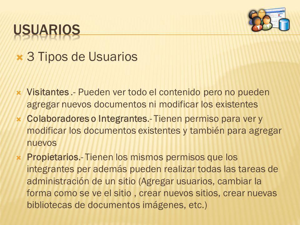3 Tipos de Usuarios Visitantes.- Pueden ver todo el contenido pero no pueden agregar nuevos documentos ni modificar los existentes Colaboradores o Int