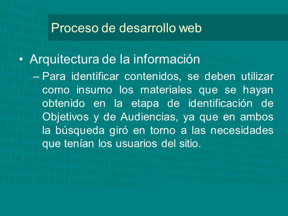 Proceso de desarrollo web Arquitectura de la información –Para identificar contenidos, se deben utilizar como insumo los materiales que se hayan obtenido en la etapa de identificación de Objetivos y de Audiencias, ya que en ambos la búsqueda giró en torno a las necesidades que tenían los usuarios del sitio.