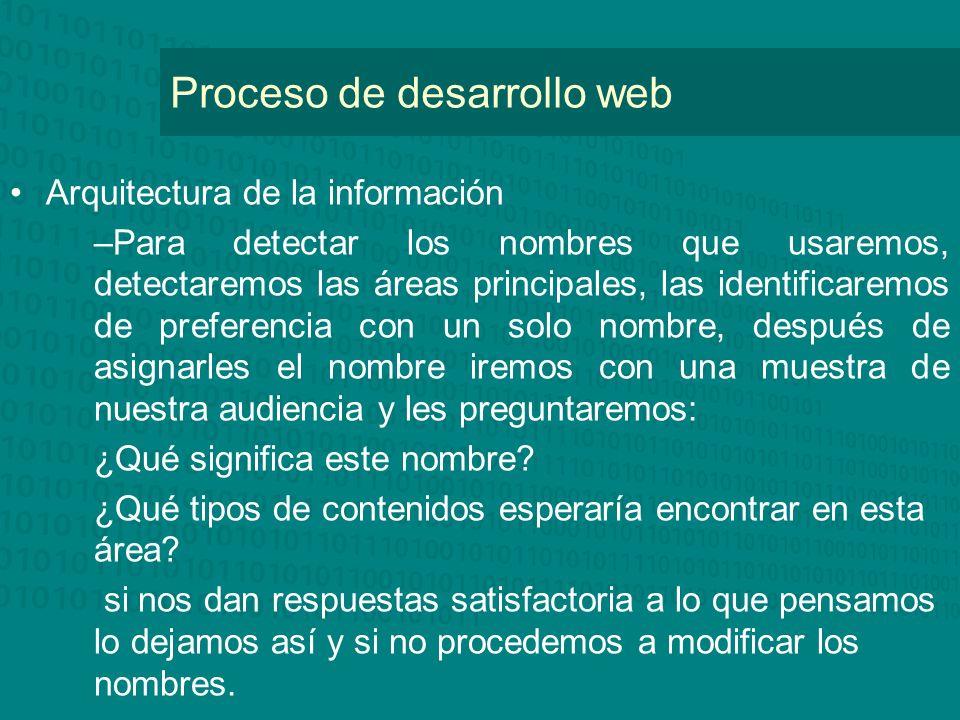 Proceso de desarrollo web Arquitectura de la información –Para detectar los nombres que usaremos, detectaremos las áreas principales, las identificare