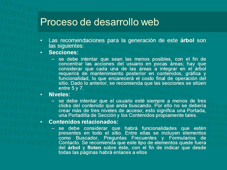 Proceso de desarrollo web Las recomendaciones para la generación de este árbol son las siguientes: Secciones: –se debe intentar que sean las menos pos