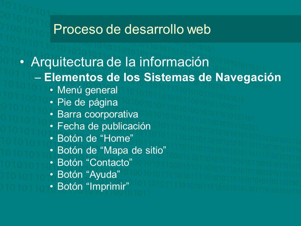 Proceso de desarrollo web Arquitectura de la información –Elementos de los Sistemas de Navegación Menú general Pie de página Barra coorporativa Fecha de publicación Botón de Home Botón de Mapa de sitio Botón Contacto Botón Ayuda Botón Imprimir