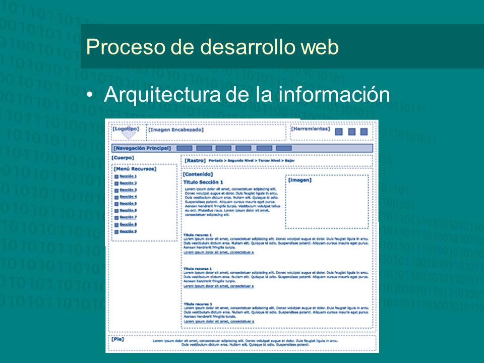 Proceso de desarrollo web Arquitectura de la información
