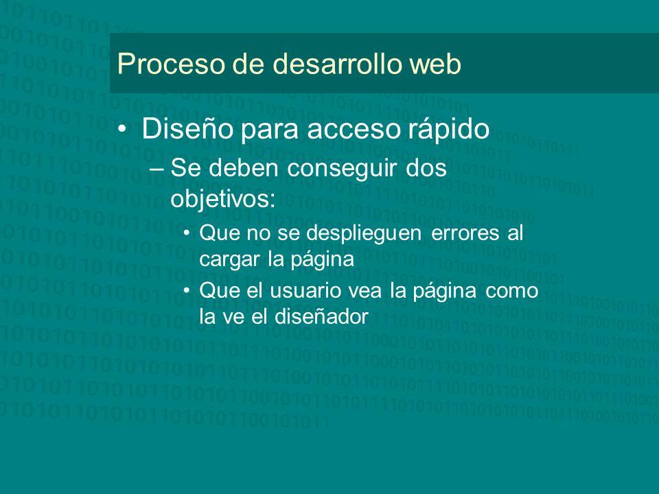Proceso de desarrollo web Diseño para acceso rápido –Se deben conseguir dos objetivos: Que no se desplieguen errores al cargar la página Que el usuario vea la página como la ve el diseñador