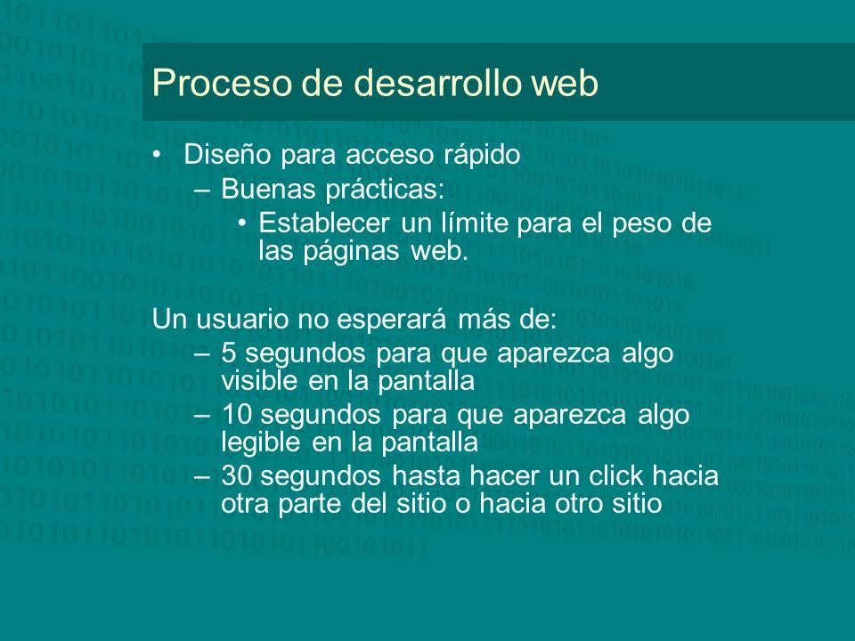 Proceso de desarrollo web Diseño para acceso rápido –Buenas prácticas: Establecer un límite para el peso de las páginas web. Un usuario no esperará má