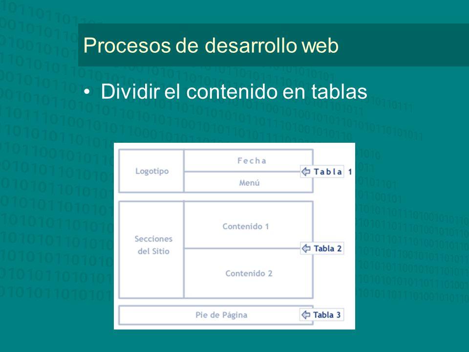 Procesos de desarrollo web Dividir el contenido en tablas