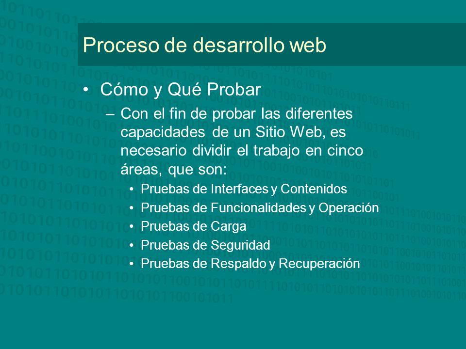 Proceso de desarrollo web Cómo y Qué Probar –Con el fin de probar las diferentes capacidades de un Sitio Web, es necesario dividir el trabajo en cinco