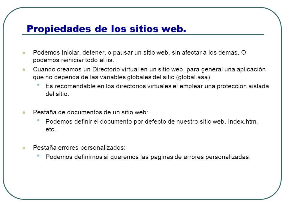 Propiedades de los sitios web.