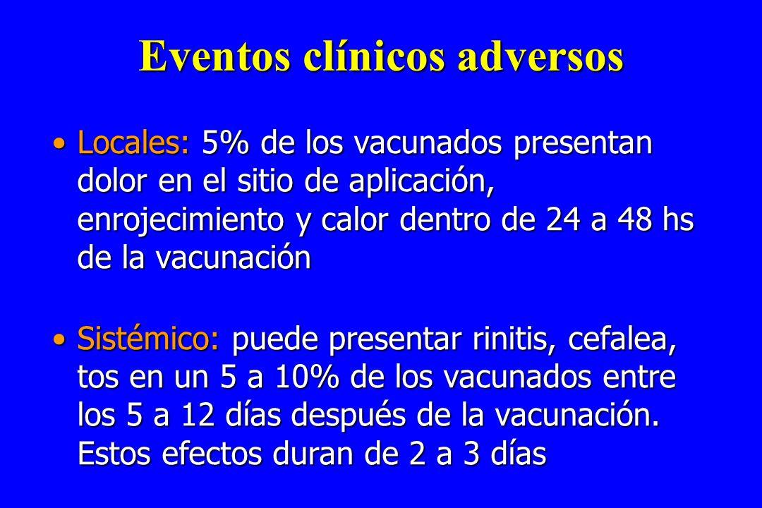 Eventos clínicos adversos Locales: 5% de los vacunados presentan dolor en el sitio de aplicación, enrojecimiento y calor dentro de 24 a 48 hs de la va