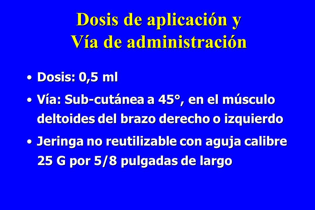 Dosis de aplicación y Vía de administración Dosis: 0,5 mlDosis: 0,5 ml Vía: Sub-cutánea a 45°, en el músculo deltoides del brazo derecho o izquierdoVí