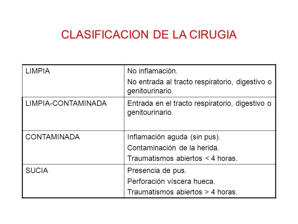 CLASIFICACION DE LA CIRUGIA LIMPIANo inflamación. No entrada al tracto respiratorio, digestivo o genitourinario. LIMPIA-CONTAMINADAEntrada en el tract