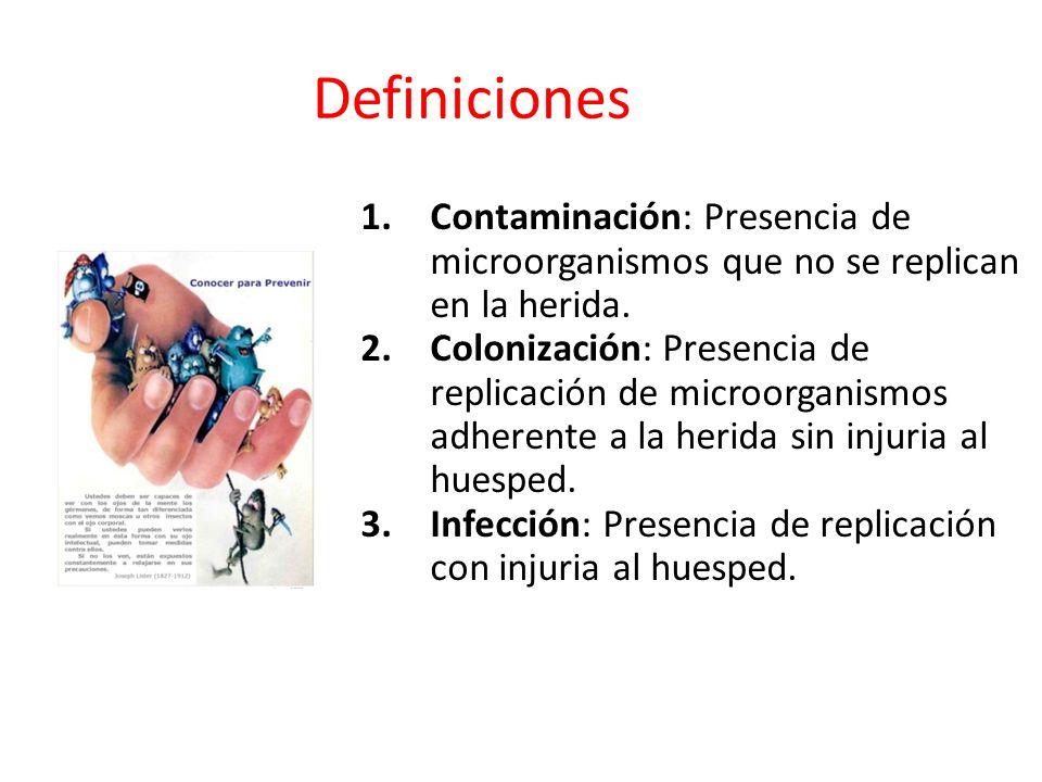 Definiciones 1.Contaminación: Presencia de microorganismos que no se replican en la herida. 2.Colonización: Presencia de replicación de microorganismo