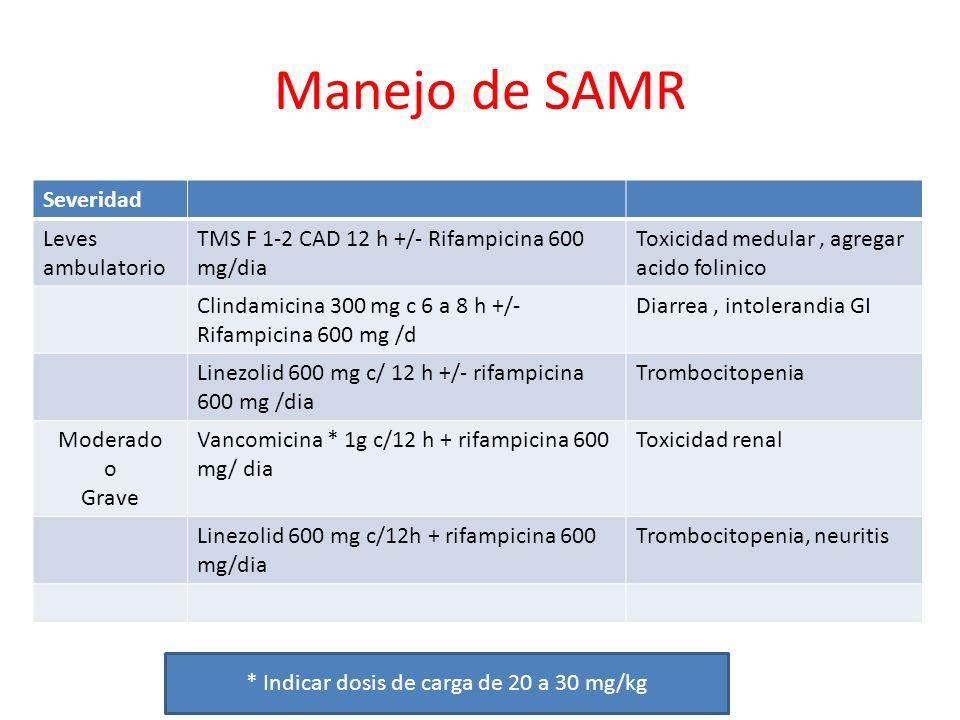 Manejo de SAMR Severidad Leves ambulatorio TMS F 1-2 CAD 12 h +/- Rifampicina 600 mg/dia Toxicidad medular, agregar acido folinico Clindamicina 300 mg