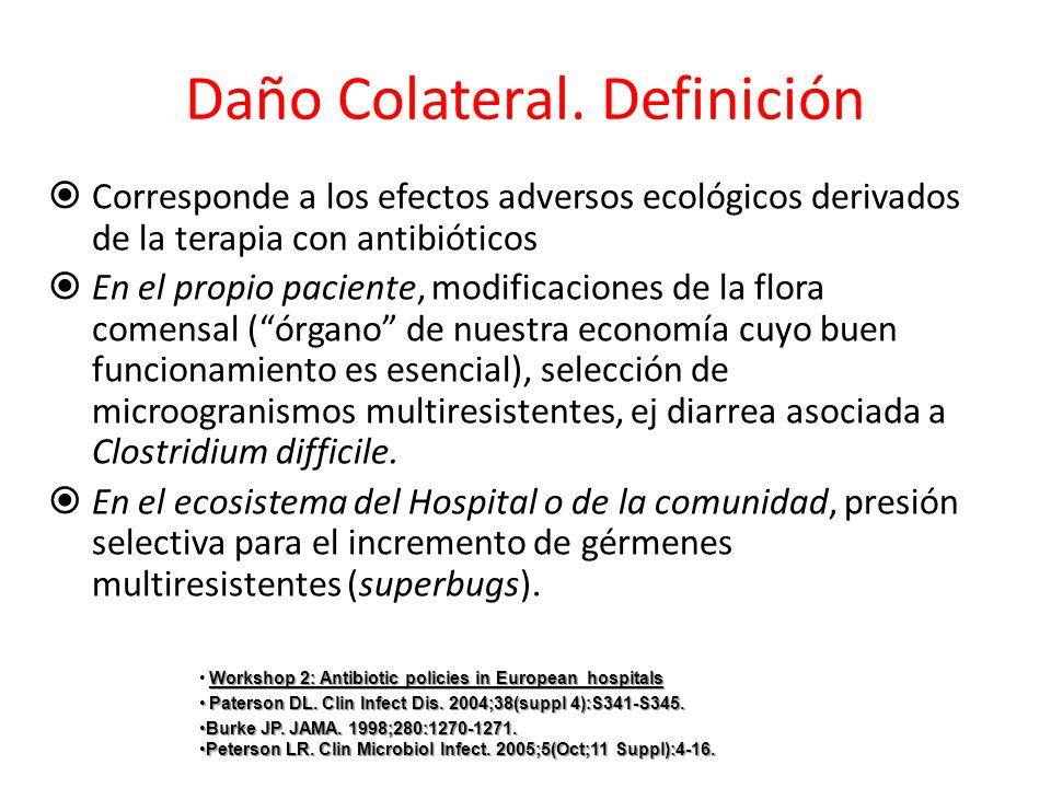 Daño Colateral. Definición Corresponde a los efectos adversos ecológicos derivados de la terapia con antibióticos En el propio paciente, modificacione