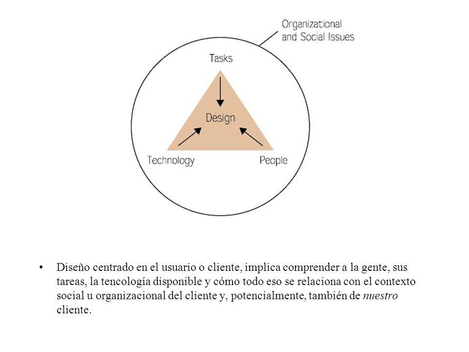 Diseño centrado en el usuario o cliente, implica comprender a la gente, sus tareas, la tencología disponible y cómo todo eso se relaciona con el conte