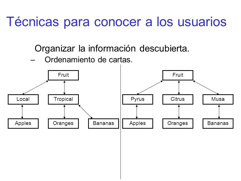 Técnicas para conocer a los usuarios Organizar la información descubierta. –Ordenamiento de cartas. ApplesOrangesBananas TropicalLocal Fruit ApplesOra