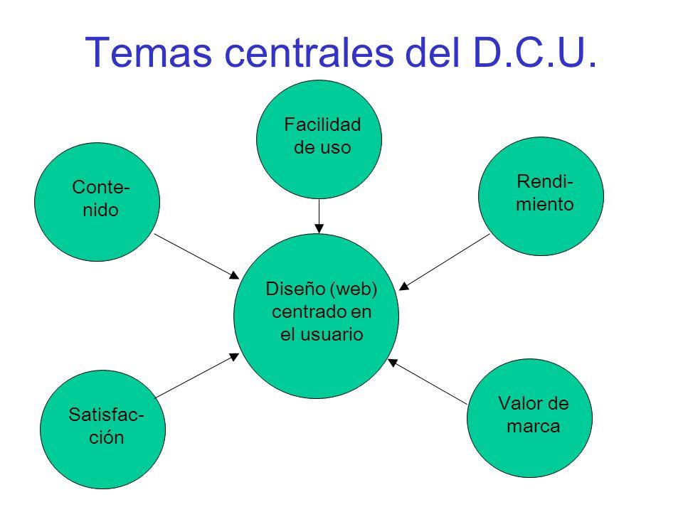 Temas centrales del D.C.U. Diseño (web) centrado en el usuario Facilidad de uso Rendi- miento Valor de marca Satisfac- ción Conte- nido