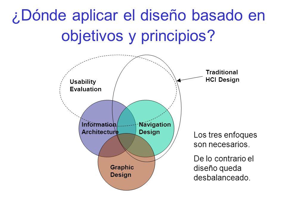 ¿Dónde aplicar el diseño basado en objetivos y principios? Information Architecture Navigation Design Graphic Design Traditional HCI Design Usability