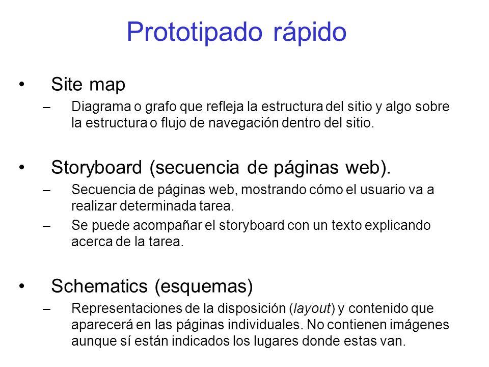 Prototipado rápido Site map –Diagrama o grafo que refleja la estructura del sitio y algo sobre la estructura o flujo de navegación dentro del sitio. S