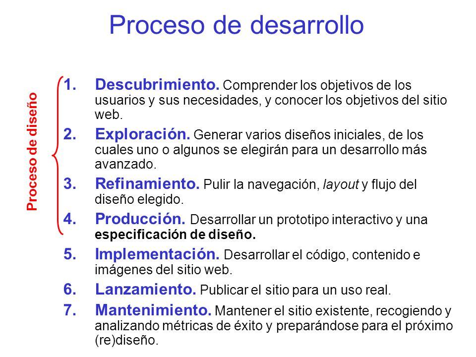 Proceso de desarrollo 1.Descubrimiento. Comprender los objetivos de los usuarios y sus necesidades, y conocer los objetivos del sitio web. 2.Exploraci