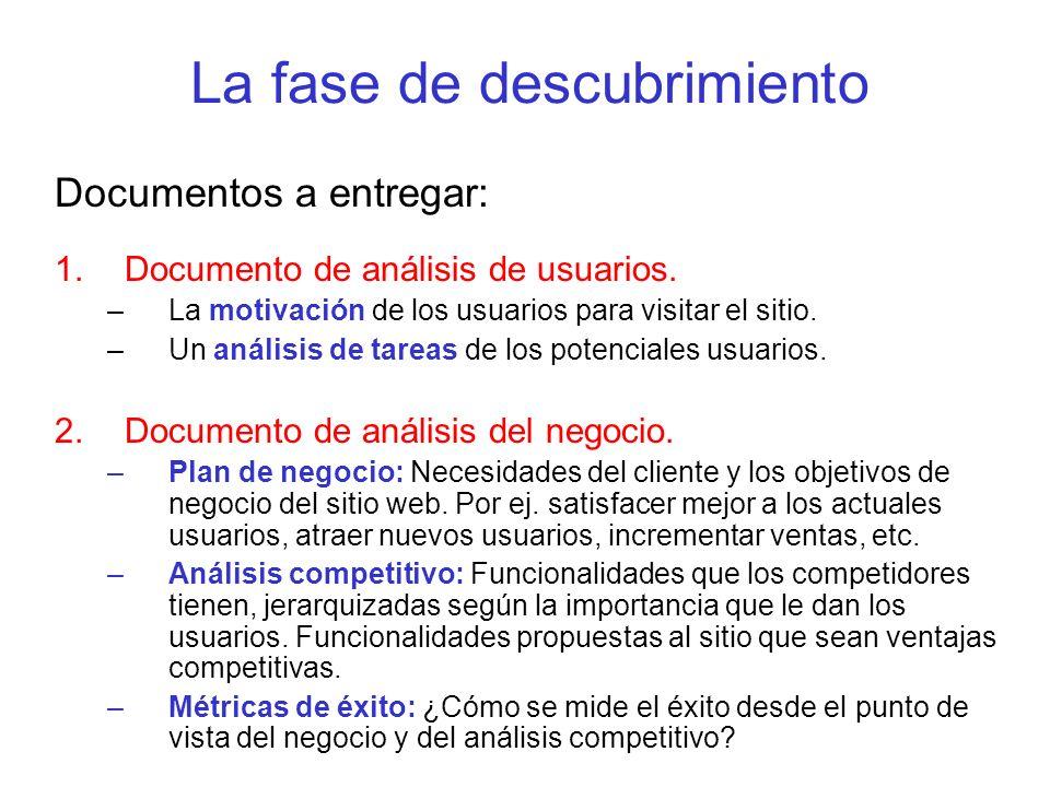 La fase de descubrimiento Documentos a entregar: 1.Documento de análisis de usuarios. –La motivación de los usuarios para visitar el sitio. –Un anális