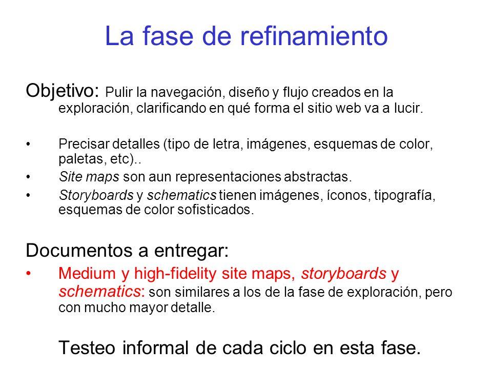 La fase de refinamiento Objetivo: Pulir la navegación, diseño y flujo creados en la exploración, clarificando en qué forma el sitio web va a lucir. Pr
