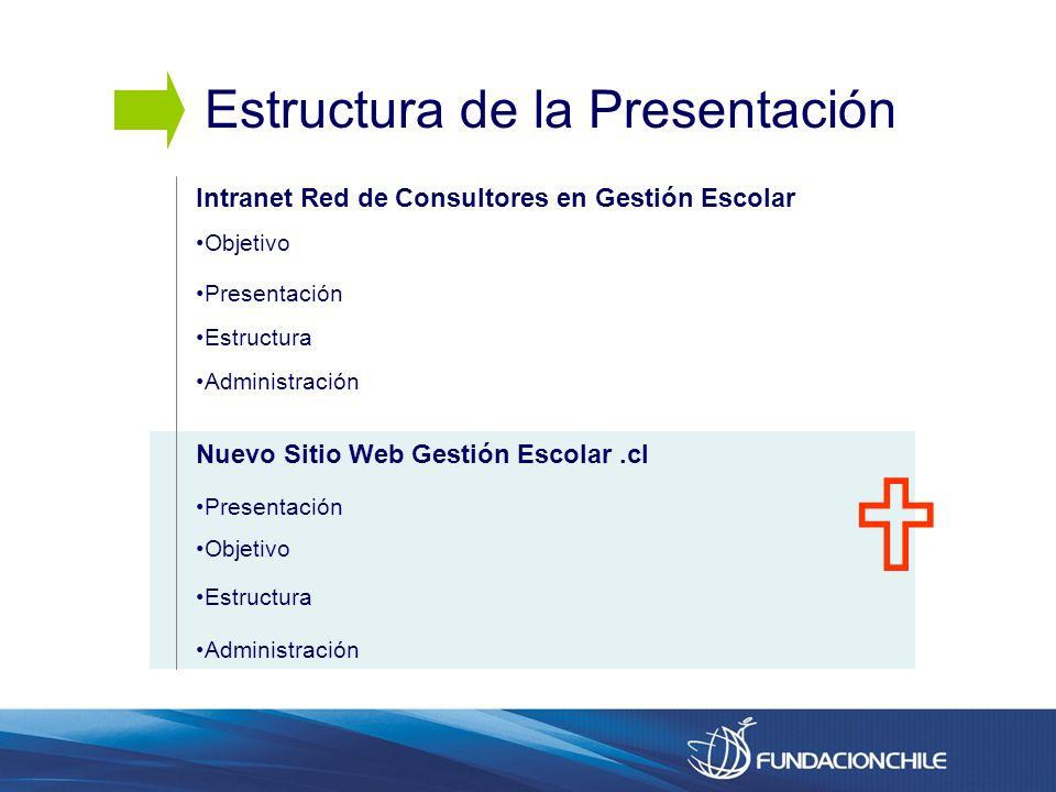 Estructura de la Presentación Intranet Red de Consultores en Gestión Escolar Nuevo Sitio Web Gestión Escolar.cl Objetivo Estructura Objetivo Estructur