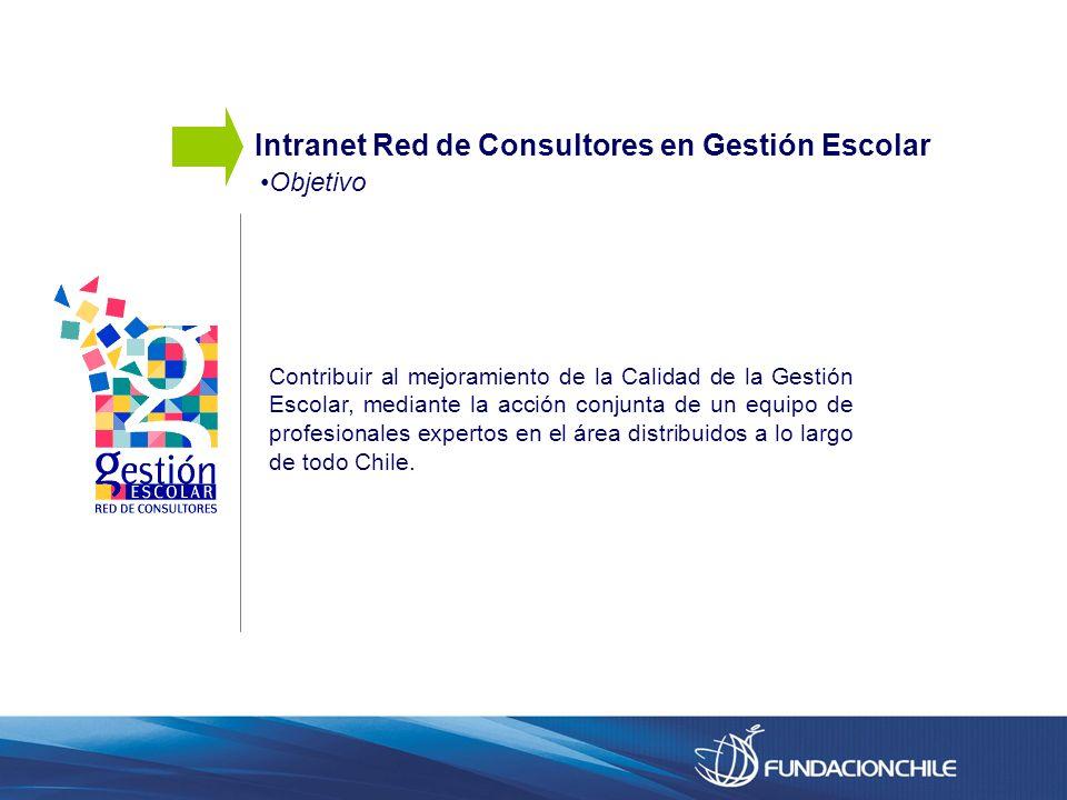 Intranet Red de Consultores en Gestión Escolar Objetivo Contribuir al mejoramiento de la Calidad de la Gestión Escolar, mediante la acción conjunta de