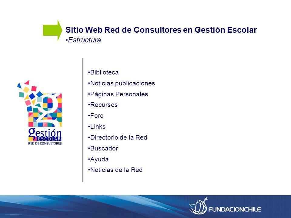 Estructura Sitio Web Red de Consultores en Gestión Escolar Biblioteca Noticias publicaciones Páginas Personales Recursos Foro Links Directorio de la R