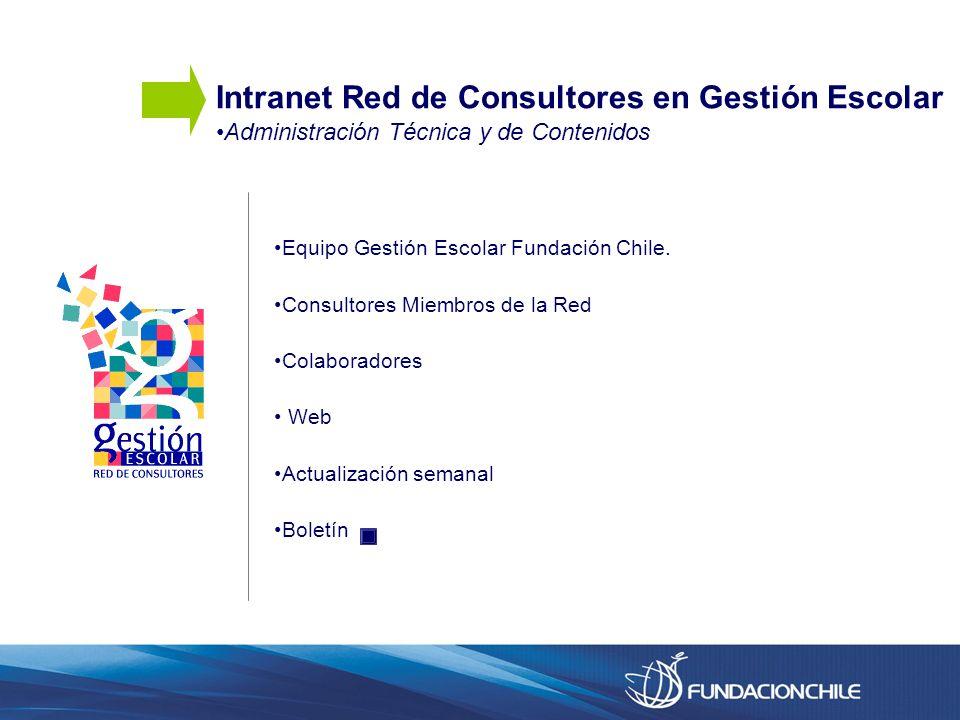 Administración Técnica y de Contenidos Intranet Red de Consultores en Gestión Escolar Equipo Gestión Escolar Fundación Chile. Consultores Miembros de