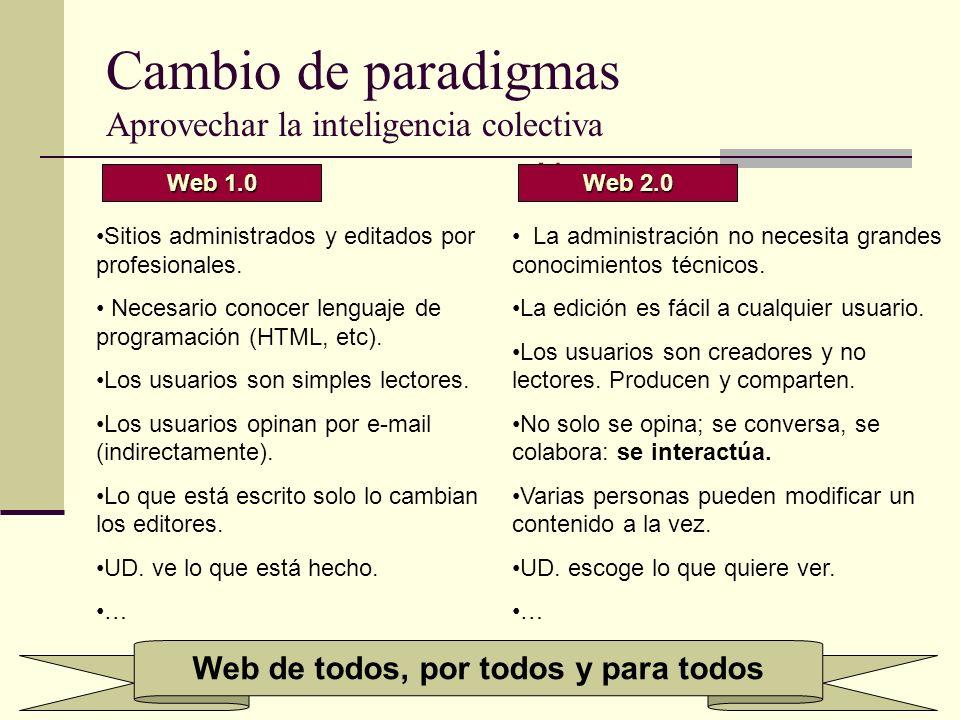 Cambio de paradigmas Aprovechar la inteligencia colectiva Antes Web de todos, por todos y para todos La administración no necesita grandes conocimientos técnicos.