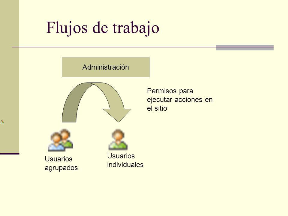 Flujos de trabajo Permisos para ejecutar acciones en el sitio Usuarios individuales Usuarios agrupados Administración