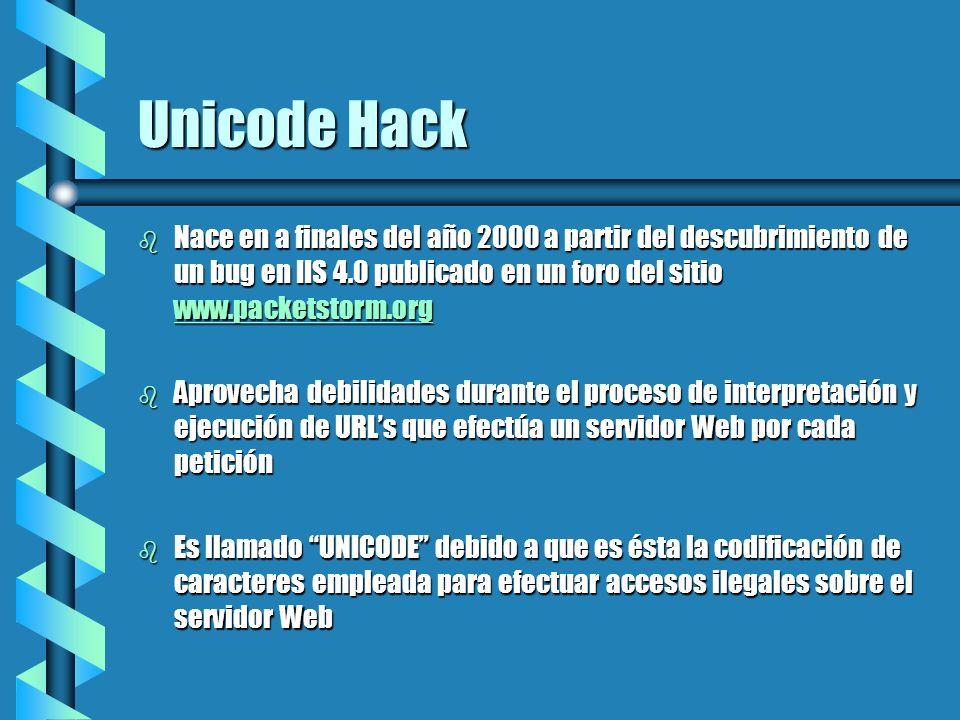 Unicode Hack b Nace en a finales del año 2000 a partir del descubrimiento de un bug en IIS 4.0 publicado en un foro del sitio www.packetstorm.org b Ap