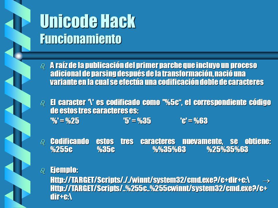 Unicode Hack Funcionamiento b A raíz de la publicación del primer parche que incluyo un proceso adicional de parsing después de la transformación, nac