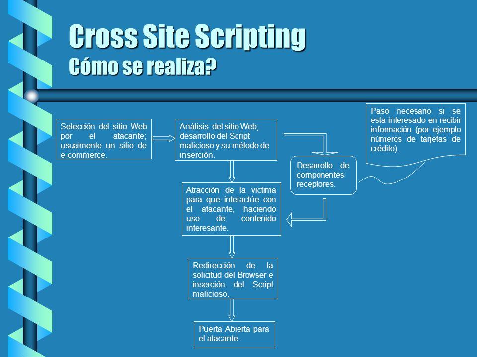 Cross Site Scripting Cómo se realiza? Selección del sitio Web por el atacante; usualmente un sitio de e-commerce. Análisis del sitio Web; desarrollo d