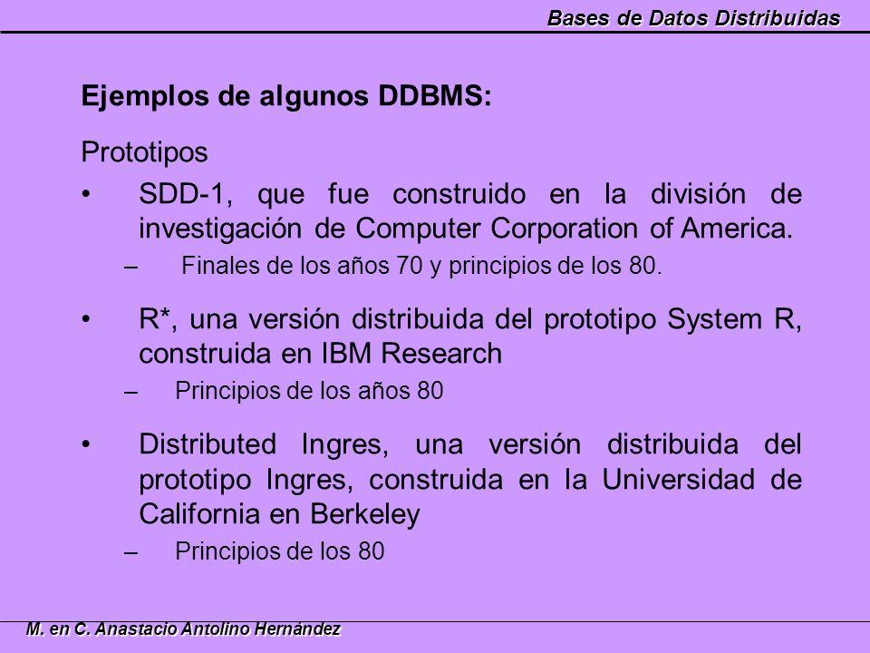 Bases de Datos Distribuidas M. en C. Anastacio Antolino Hernández Ejemplos de algunos DDBMS: Prototipos SDD-1, que fue construido en la división de in