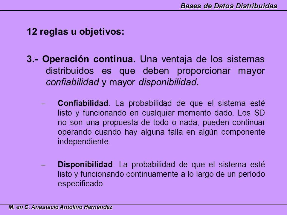 Bases de Datos Distribuidas M. en C. Anastacio Antolino Hernández 12 reglas u objetivos: 3.- Operación continua. Una ventaja de los sistemas distribui