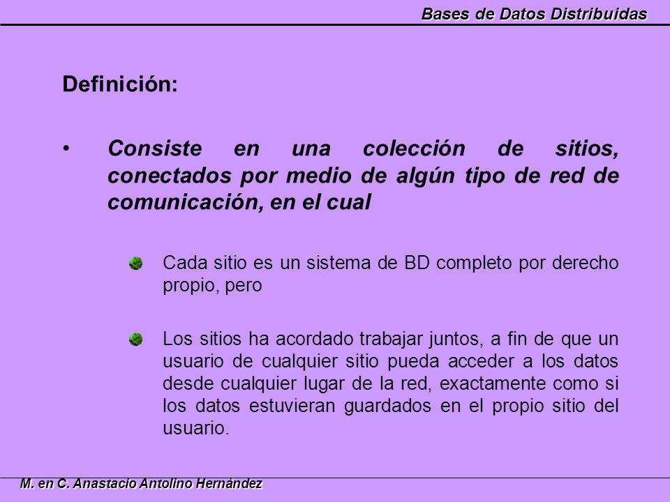 Bases de Datos Distribuidas M. en C. Anastacio Antolino Hernández Definición: Consiste en una colección de sitios, conectados por medio de algún tipo