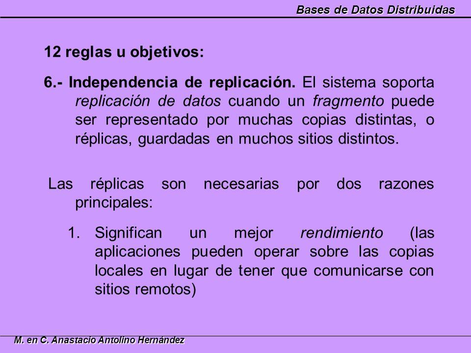Bases de Datos Distribuidas M. en C. Anastacio Antolino Hernández 12 reglas u objetivos: 6.- Independencia de replicación. El sistema soporta replicac