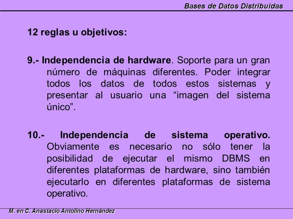 Bases de Datos Distribuidas M. en C. Anastacio Antolino Hernández 12 reglas u objetivos: 9.- Independencia de hardware. Soporte para un gran número de