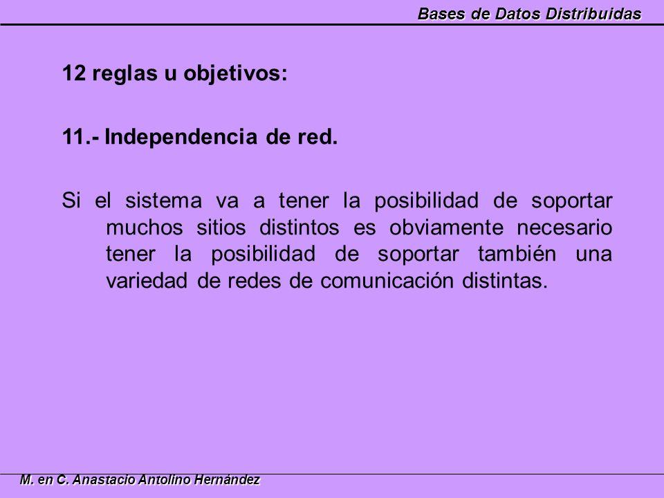 Bases de Datos Distribuidas M. en C. Anastacio Antolino Hernández 12 reglas u objetivos: 11.- Independencia de red. Si el sistema va a tener la posibi