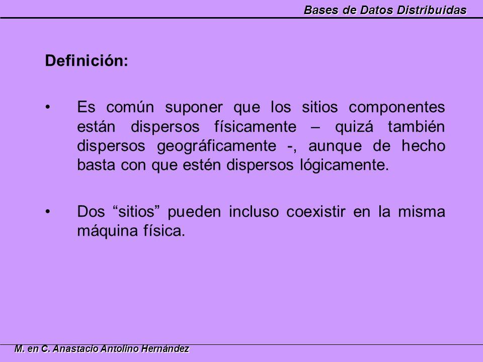 Bases de Datos Distribuidas M. en C. Anastacio Antolino Hernández Definición: Es común suponer que los sitios componentes están dispersos físicamente