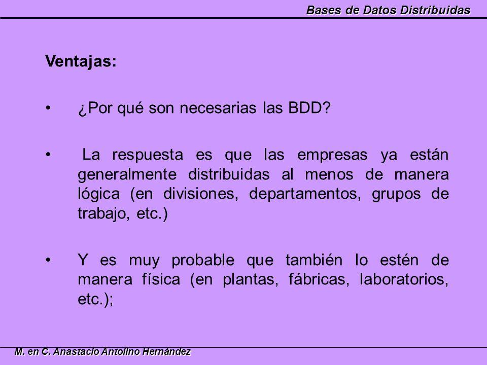 Bases de Datos Distribuidas M. en C. Anastacio Antolino Hernández Ventajas: ¿Por qué son necesarias las BDD? La respuesta es que las empresas ya están
