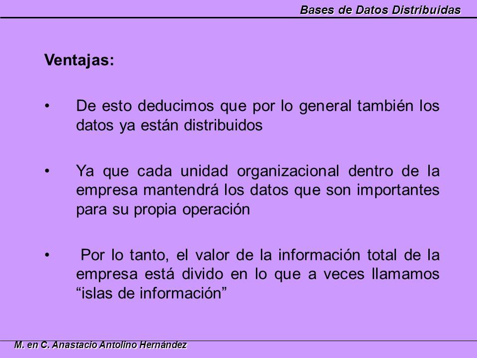 Bases de Datos Distribuidas M. en C. Anastacio Antolino Hernández Ventajas: De esto deducimos que por lo general también los datos ya están distribuid