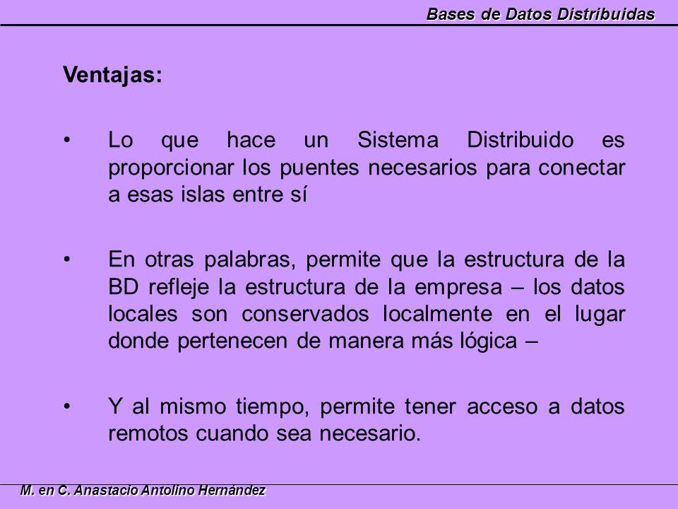 Bases de Datos Distribuidas M. en C. Anastacio Antolino Hernández Ventajas: Lo que hace un Sistema Distribuido es proporcionar los puentes necesarios