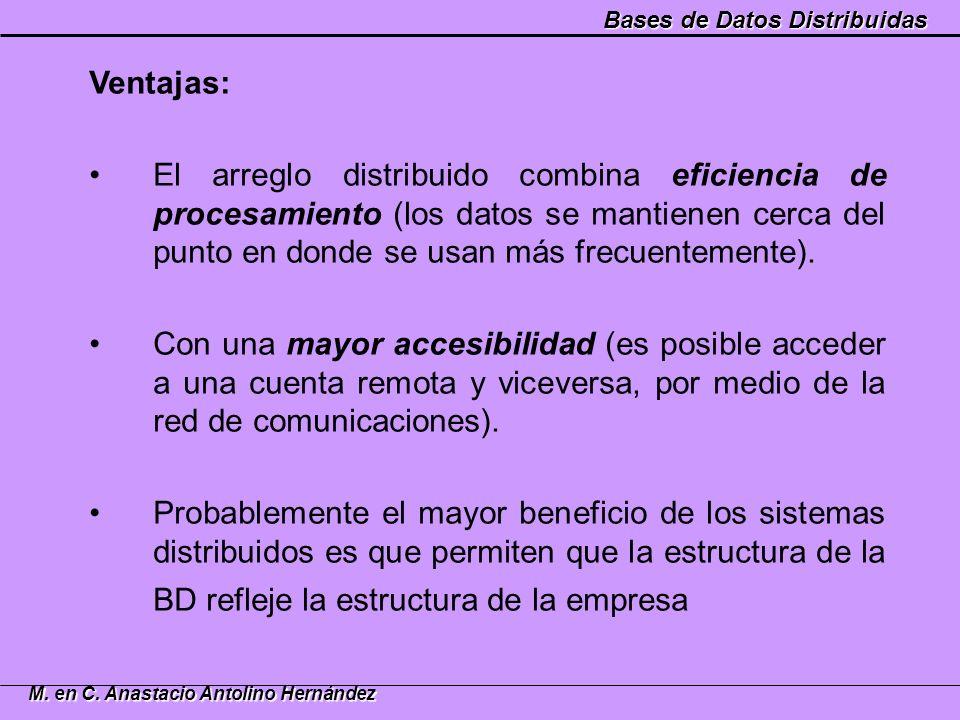 Bases de Datos Distribuidas M. en C. Anastacio Antolino Hernández Ventajas: El arreglo distribuido combina eficiencia de procesamiento (los datos se m