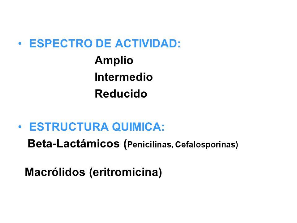 ESPECTRO DE ACTIVIDAD: Amplio Intermedio Reducido ESTRUCTURA QUIMICA: Beta-Lactámicos ( Penicilinas, Cefalosporinas) Macrólidos (eritromicina)