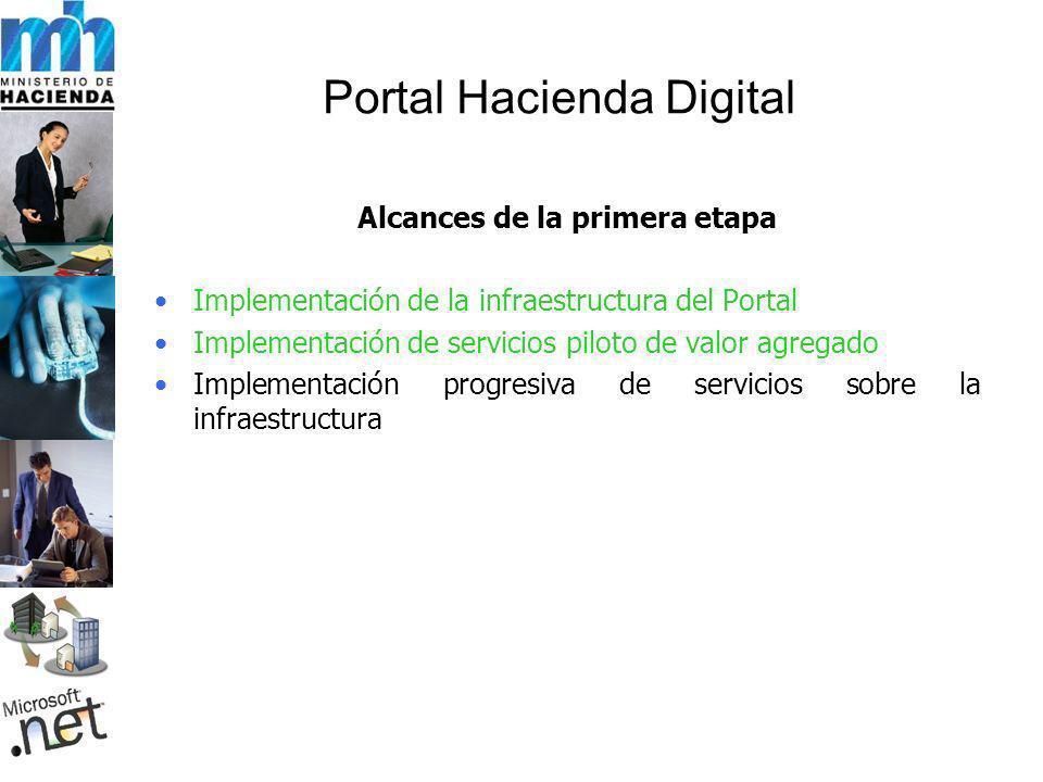 Alcances de la primera etapa Implementación de la infraestructura del Portal Implementación de servicios piloto de valor agregado Implementación progresiva de servicios sobre la infraestructura Portal Hacienda Digital