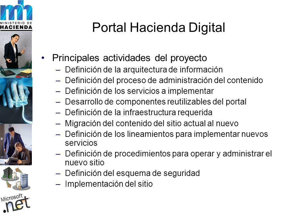 Principales actividades del proyecto –Definición de la arquitectura de información –Definición del proceso de administración del contenido –Definición